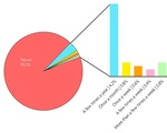 Drug Use (Study, e.g. Adderall, Ritalin)