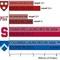 University Fundraising Drives