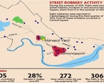 Street Robbery Activity