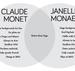 VennDiagram-Monae