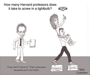 Harvard Professors