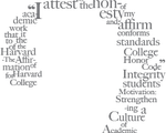Honor Code Graphic