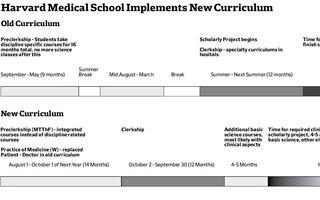HMS New Curriculum Graphic